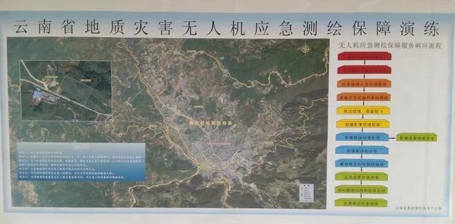 韦加垂直起降无人机参与云南省地质灾害无人机应急测绘保障演练1