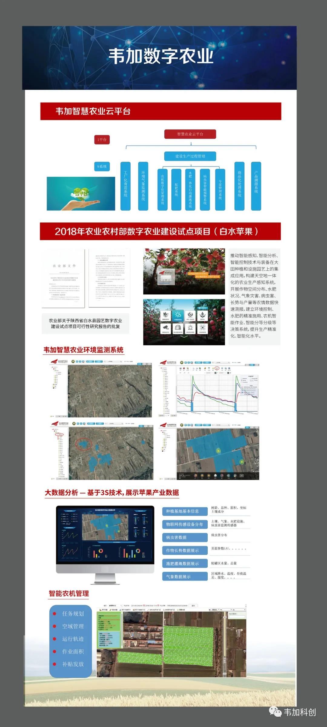 韦加智能受邀参加2020长春国际无人机产业博览会5