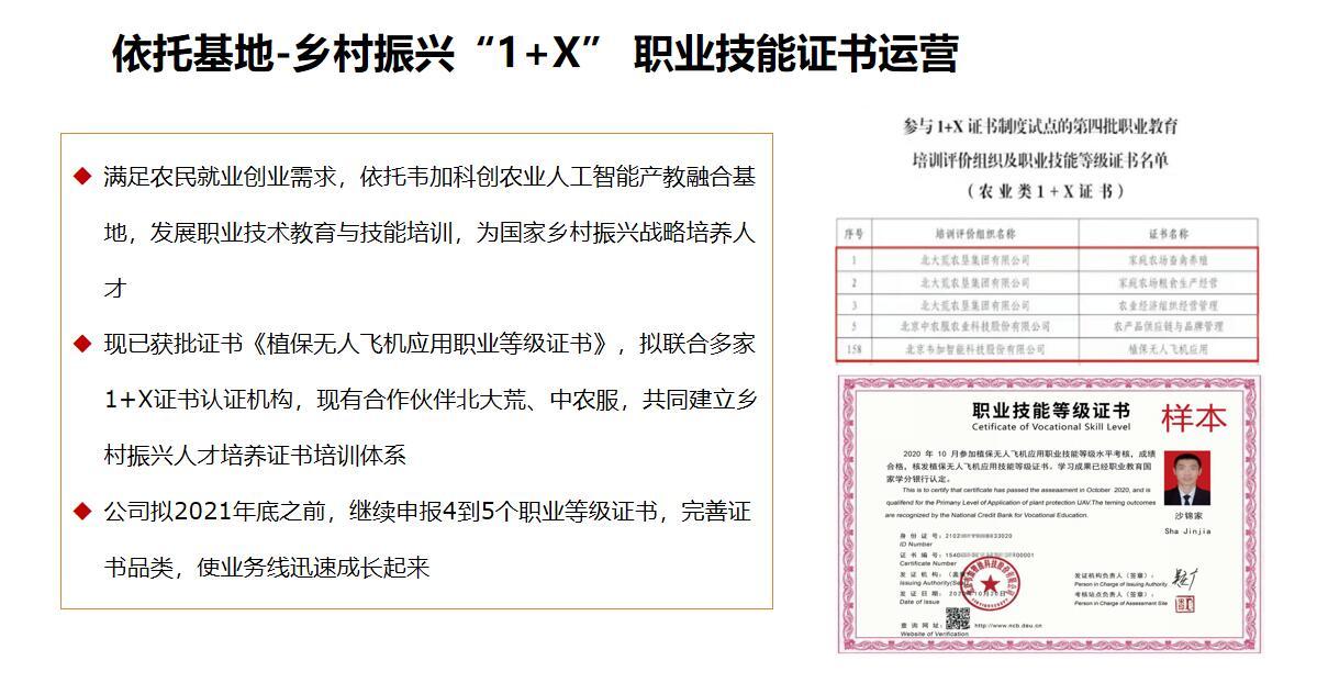 """依托基地-乡村振兴""""1+X"""" 职业技能证书运营"""