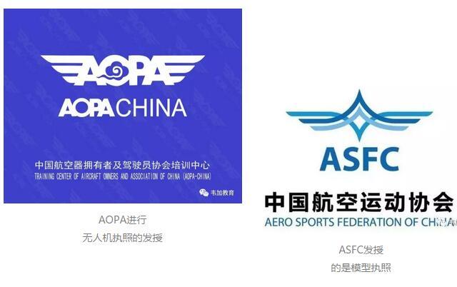 AOPA无人机考证的全方位解读