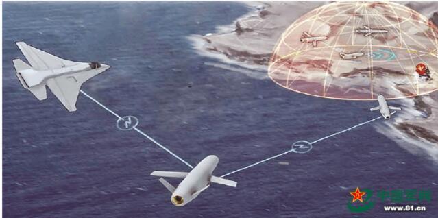 无人机在海战中的作用正在发生变革